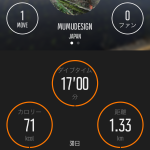 【アプリ紹介】Suunto Movescount App